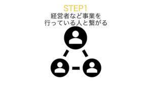 ステップ1:経営者など事業を行っている人と繋がる