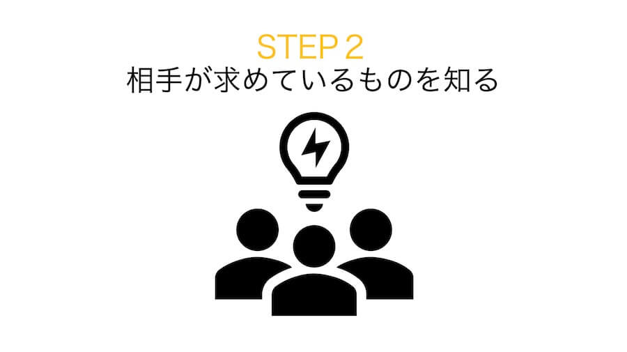 ステップ2:相手の方が求めているものは何かを知る