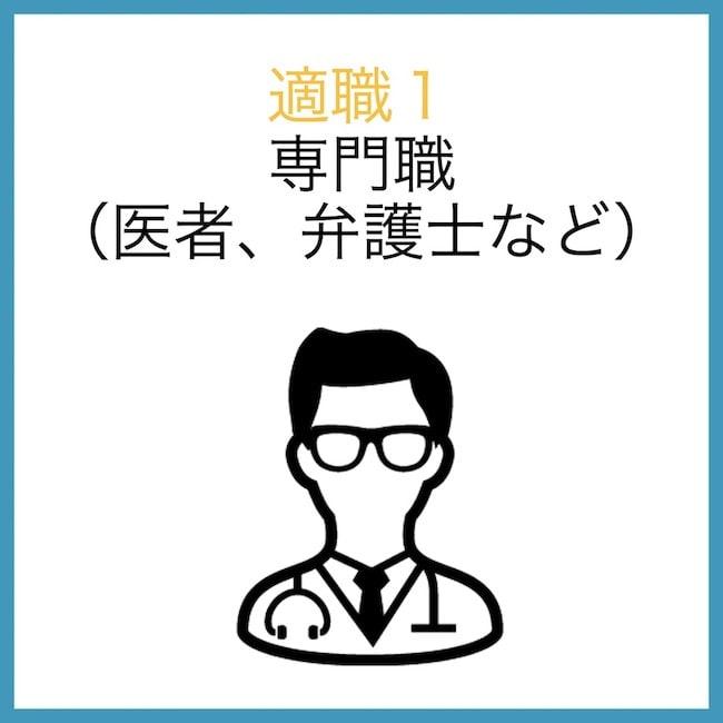記憶力がいい人の適職1:医者、弁護士など専門的知識が必要な仕事