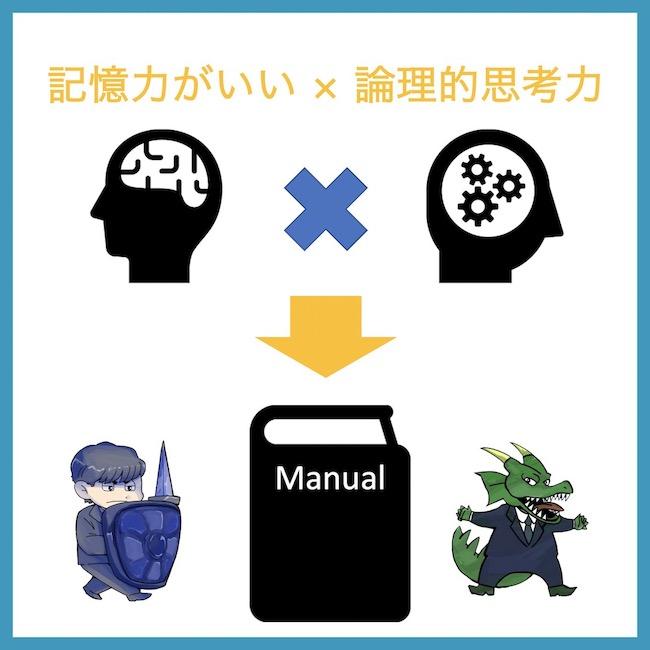記憶力がいい×論理的思考で誰にでもわかりやすいマニュアルを作る