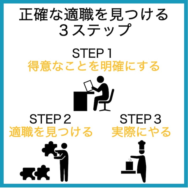正確な適職を見つける3つのステップ
