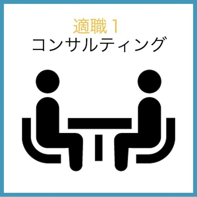 合理的な人の適職1:コンサルティング